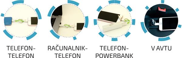 USB kabli 4v1 možnosti